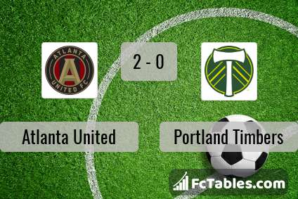 Preview image Atlanta United - Portland Timbers