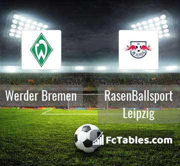 Podgląd zdjęcia Werder Brema - RasenBallsport Leipzig