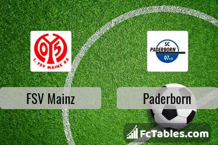 Preview image FSV Mainz - Paderborn
