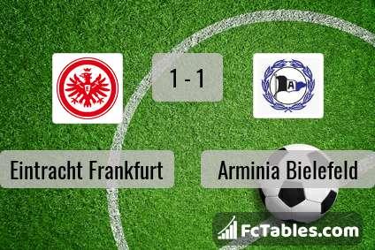 Podgląd zdjęcia Eintracht Frankfurt - Arminia Bielefeld