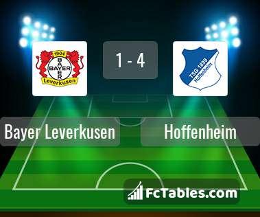 Preview image Bayer Leverkusen - Hoffenheim
