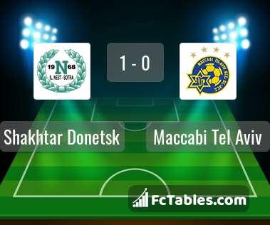 Podgląd zdjęcia Szachtar Donieck   - Maccabi Tel Awiw