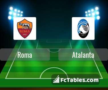 Preview image Roma - Atalanta