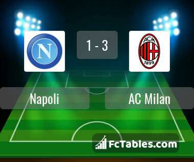 Preview image Napoli - AC Milan