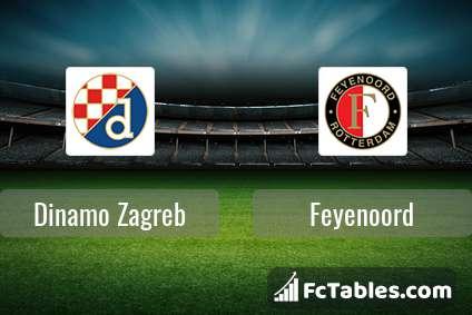 Podgląd zdjęcia Dinamo Zagrzeb - Feyenoord Rotterdam
