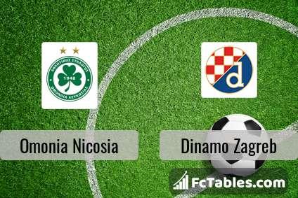 Preview image Omonia Nicosia - Dinamo Zagreb