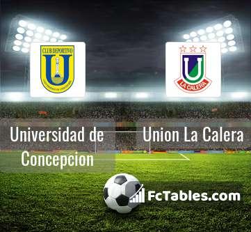 Universidad De Concepcion Vs Union La Calera H2h 8 Sep 2020 Head To Head Stats Prediction