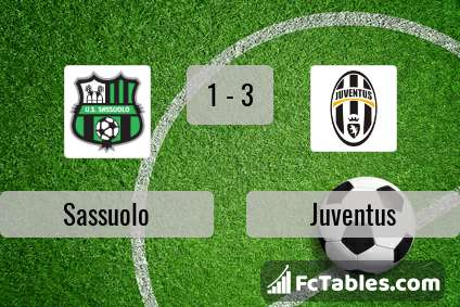 Preview image Sassuolo - Juventus