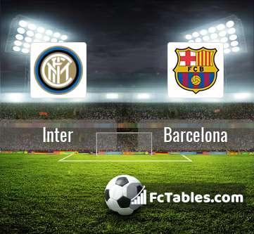 Anteprima della foto Inter - Barcelona