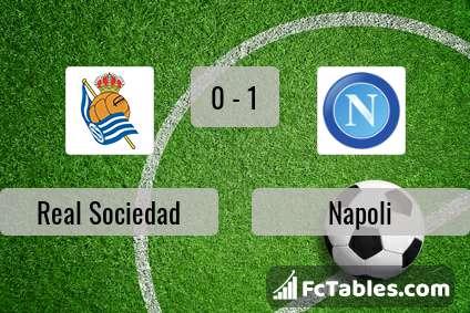 Anteprima della foto Real Sociedad - Napoli