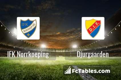 Preview image IFK Norrkoeping - Djurgaarden