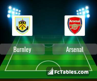 Podgląd zdjęcia Burnley - Arsenal
