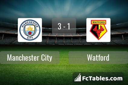 Preview image Manchester City - Watford