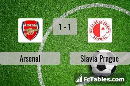 Podgląd zdjęcia Arsenal - Slavia Praga