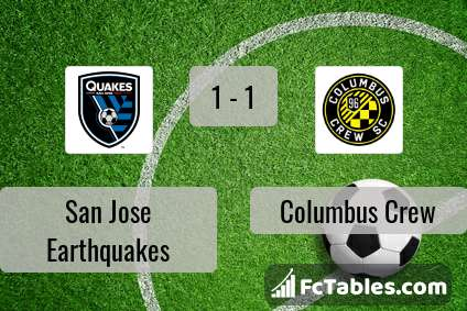 Preview image San Jose Earthquakes - Columbus Crew