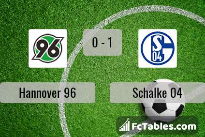 Preview image Hannover 96 - Schalke 04