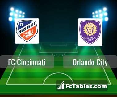 Preview image FC Cincinnati - Orlando City