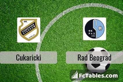 Cukaricki Rad Beograd H2H