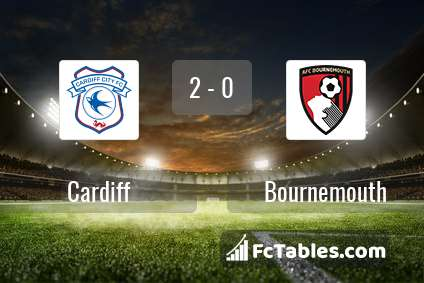 Preview image Cardiff - Bournemouth