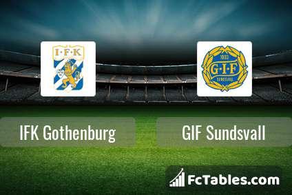 Preview image IFK Gothenburg - GIF Sundsvall