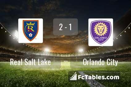 Preview image Real Salt Lake - Orlando City