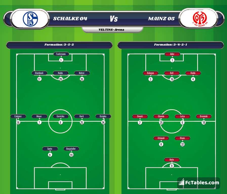 Podgląd zdjęcia Schalke 04 - FSV Mainz 05