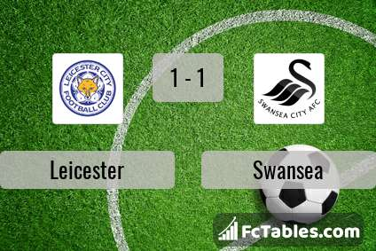 Preview image Leicester - Swansea