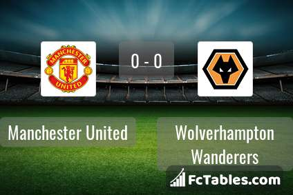 Anteprima della foto Manchester United - Wolverhampton Wanderers