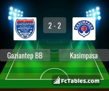 Preview image Gaziantep BB - Kasimpasa