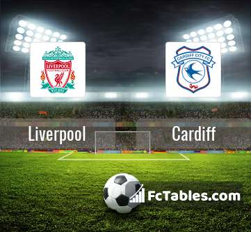 Preview image Liverpool - Cardiff