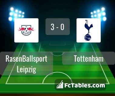 Podgląd zdjęcia RasenBallsport Leipzig - Tottenham Hotspur