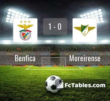 Anteprima della foto Benfica - Moreirense