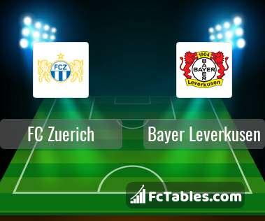 Preview image FC Zuerich - Bayer Leverkusen