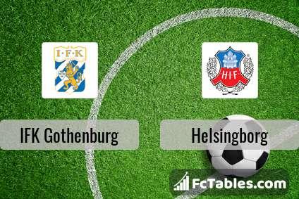 Podgląd zdjęcia IFK Goeteborg - Helsingborg