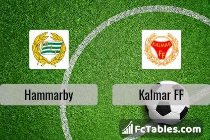Preview image Hammarby - Kalmar FF
