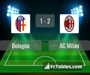 Preview image Bologna - AC Milan