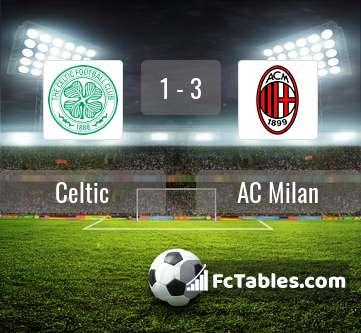 Podgląd zdjęcia Celtic Glasgow - AC Milan