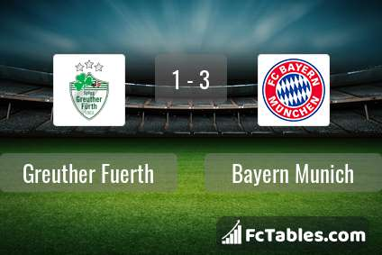 Preview image Greuther Fuerth - Bayern Munich
