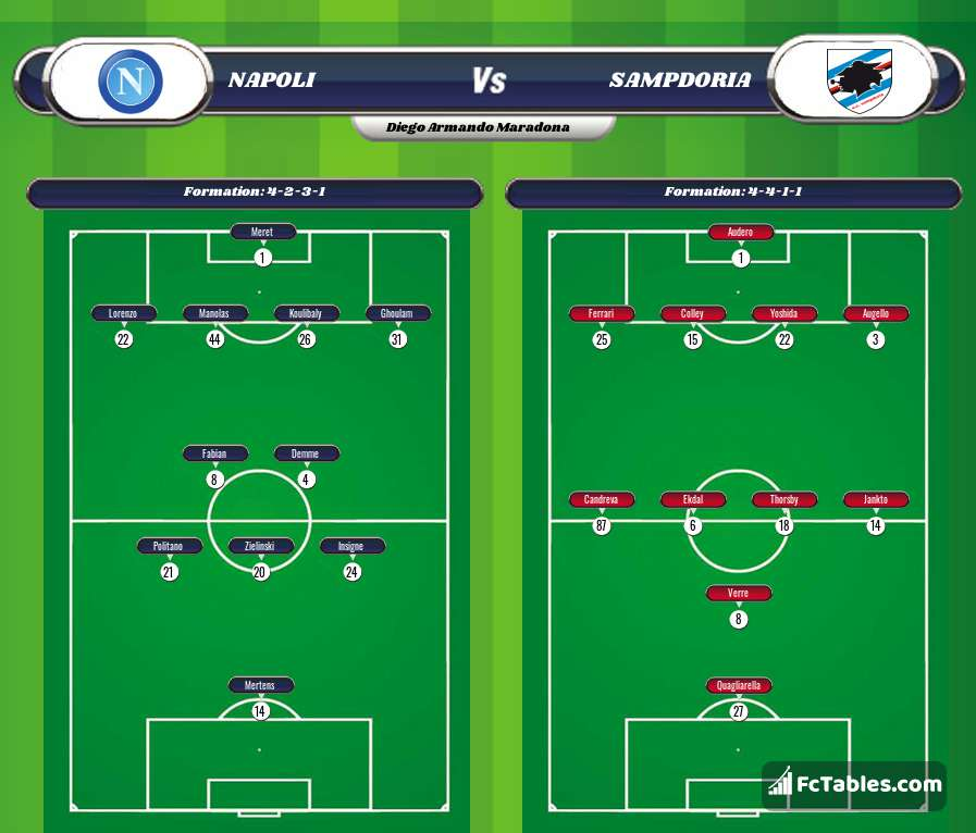 Preview image Napoli - Sampdoria