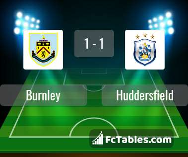 Preview image Burnley - Huddersfield