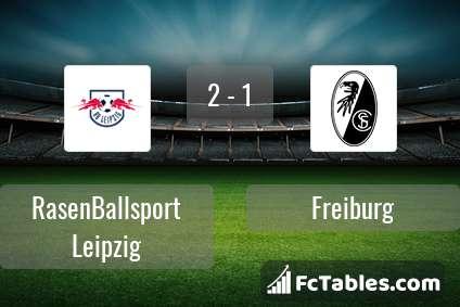 Anteprima della foto RasenBallsport Leipzig - Freiburg