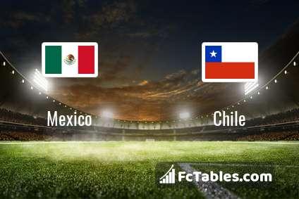 Mexico Chile H2H