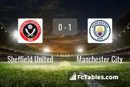 Preview image Sheffield United - Manchester City