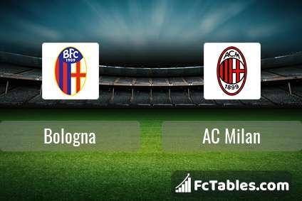 Anteprima della foto Bologna - AC Milan