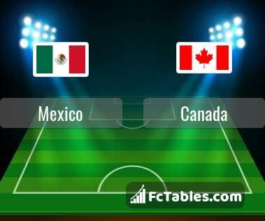 Preview image Mexico - Canada