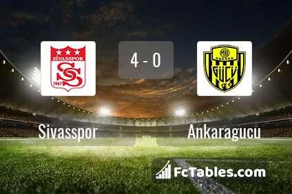 Preview image Sivasspor - Ankaragucu