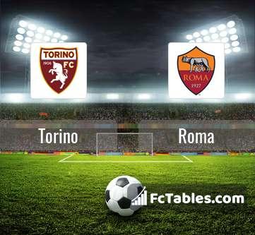 Podgląd zdjęcia Torino - AS Roma