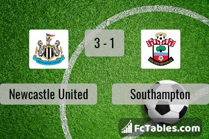 Preview image Newcastle United - Southampton