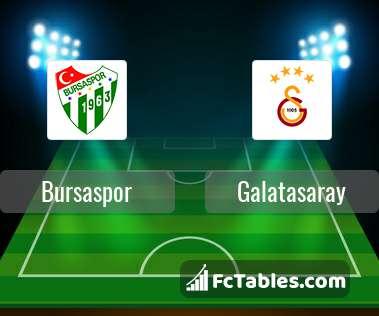 Preview image Bursaspor - Galatasaray