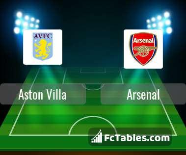 Podgląd zdjęcia Aston Villa - Arsenal